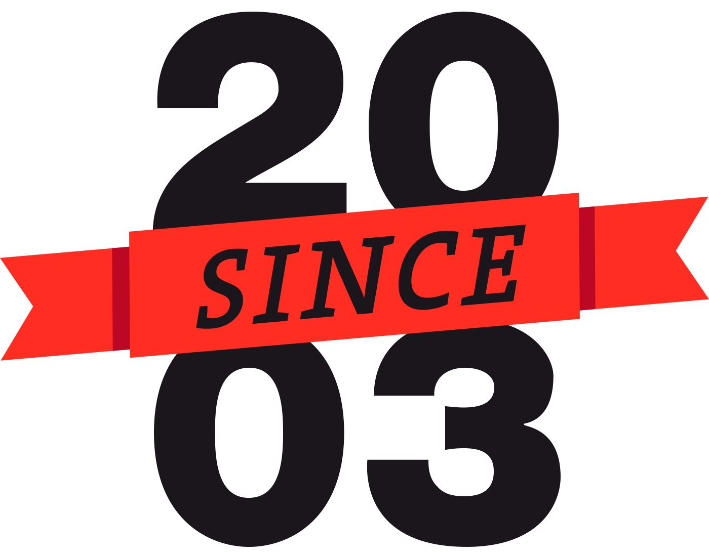 since2003